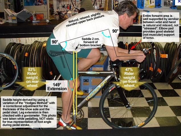 Bike fitting : จักรยานที่คุณใช้พอดีแค่ไหน